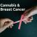 Κανναβιδιόλη & Καρκίνος του Μαστού
